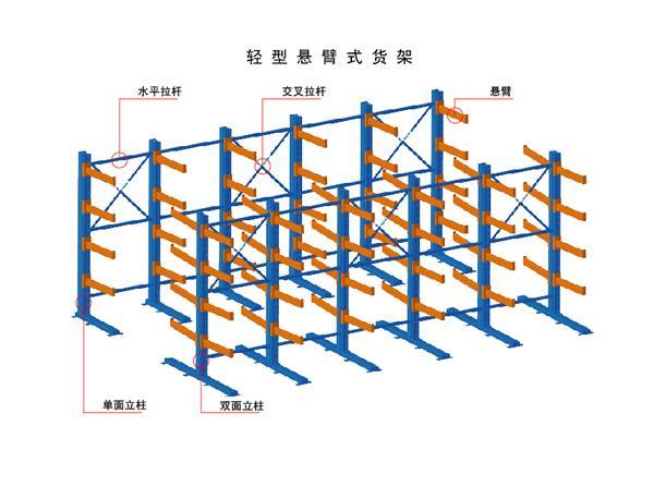 悬臂式货架结构图