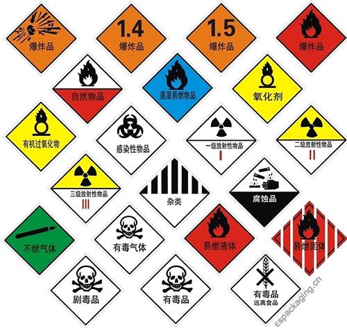 危险品标志
